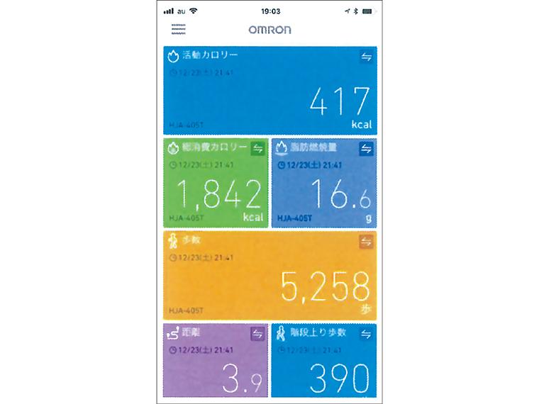 各社員が所持している活動量計はスマートフォンと連動させることで、常に活動量に応じた消費カロリーや脂肪燃焼量などが確認できます。それが励みとなり、さらに歩くことへの意欲が高まるといった好循環が生まれ、毎日のウオーキングが習慣化していきました